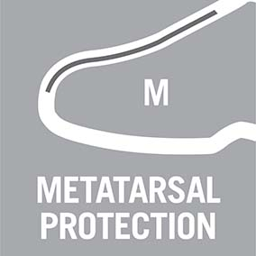 Metatarsal protection - Pictogram
