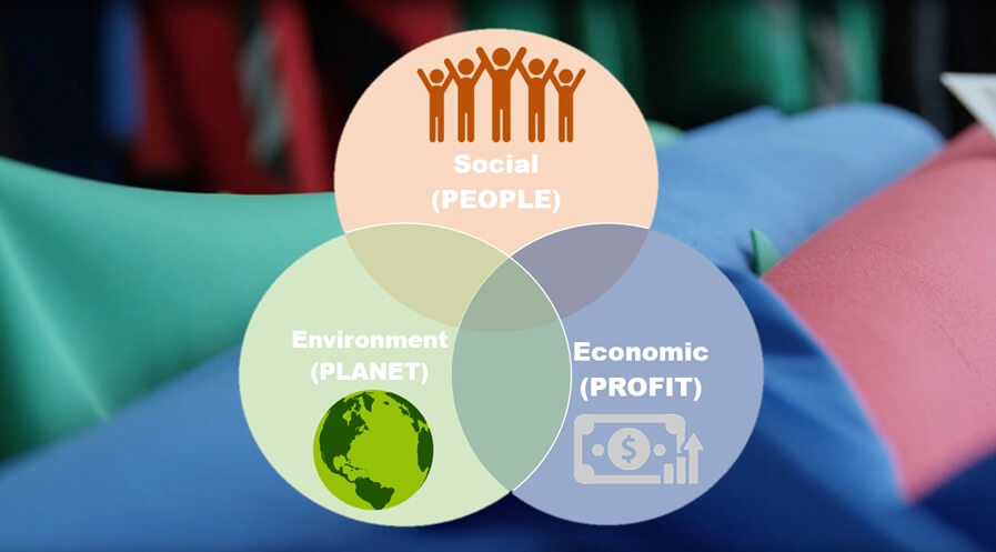 Raw materials - people-profit-planet
